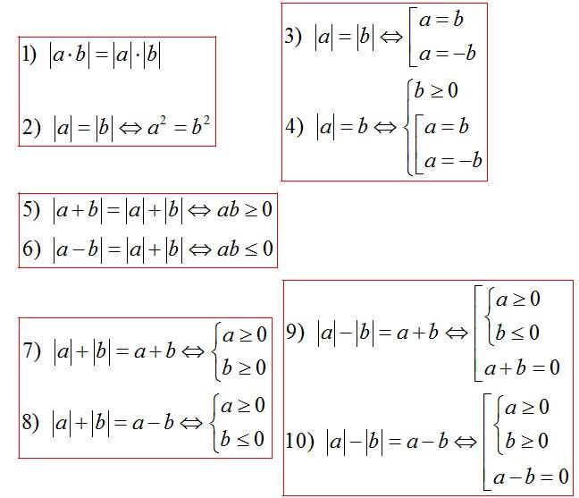 линейные неравенства с переменной под знаком модуль