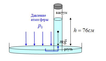 Презентация по физике изменение давления и температуры воздуха с высотой - скачать бесплатно